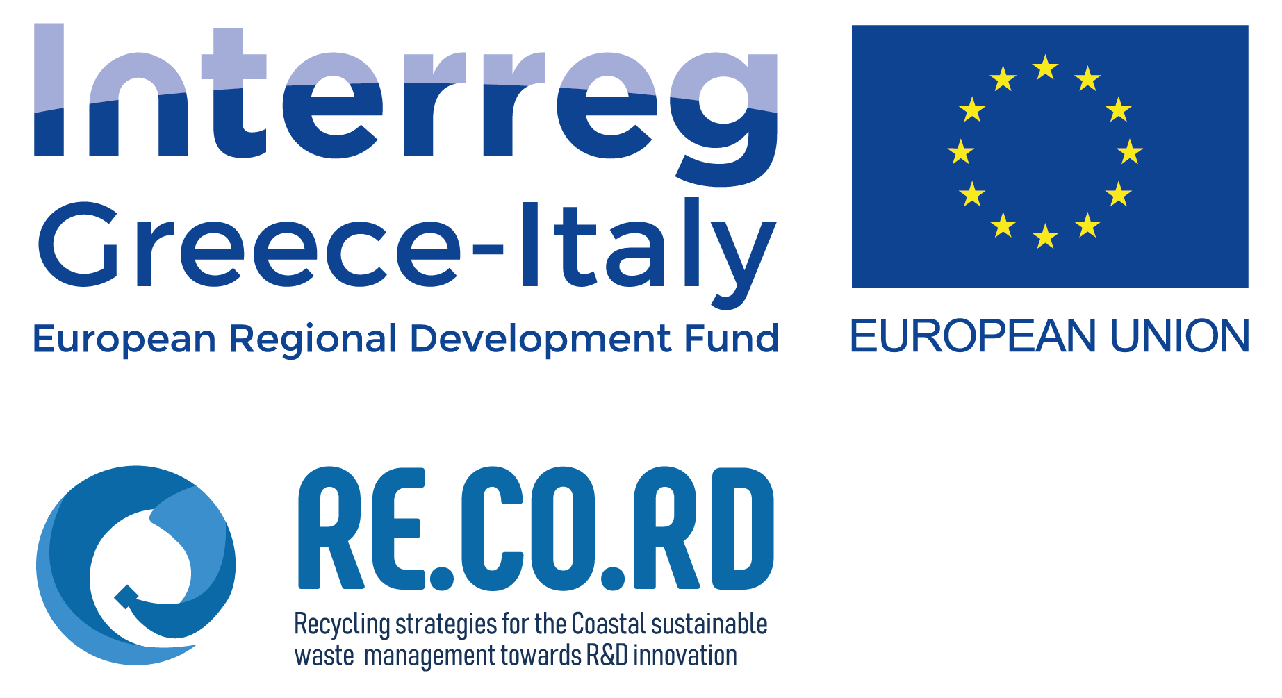 Interreg RE.CO.RD